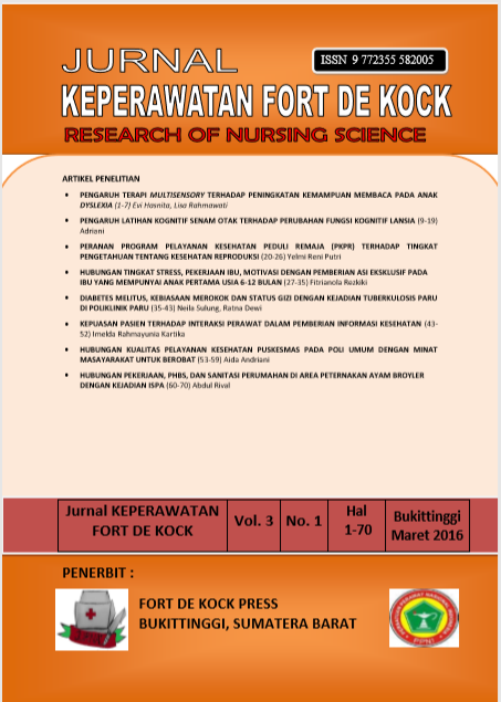 Jurnal Keperawatan Fort De Kock : Research of Nursing Science Volume 3 Nomor 1 Maret 2016
